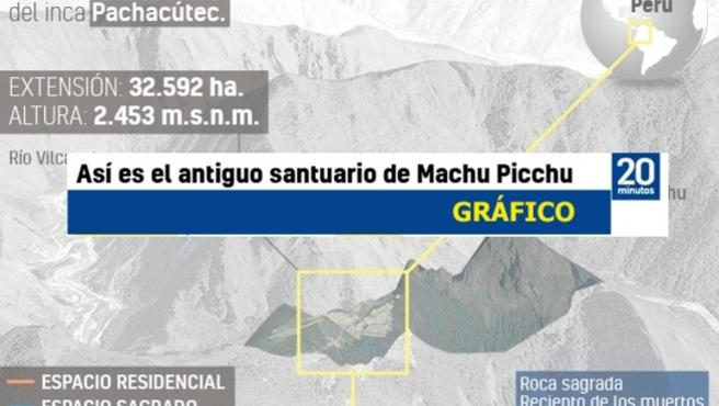 Los secretos del Machu Picchu.