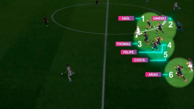 Los jugadores del Atlético dieron una lección de cómo replegarse ante una contra.