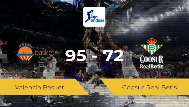 Victoria del Valencia Basket en el Pabellon Municipal Fuente San Luis ante el Coosur Real Betis por 95-72