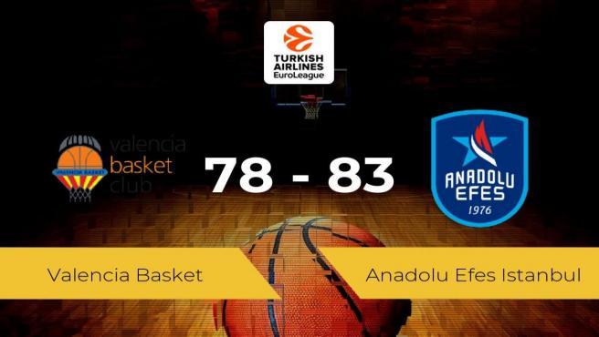 El Anadolu Efes Istanbul se impone por 78-83 frente al Valencia Basket