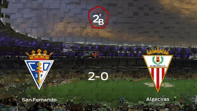 El San Fernando derrota 2-0 al Algeciras en el Iberoamericano 2010