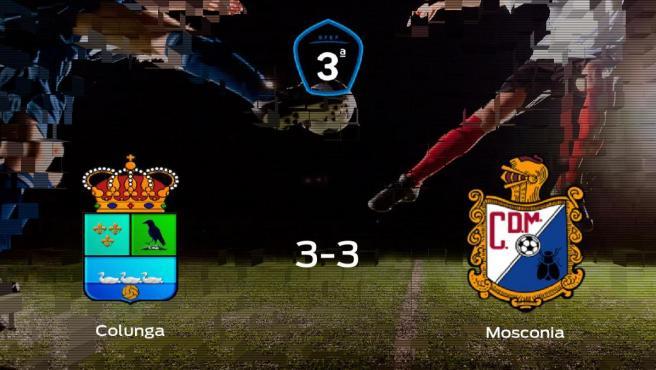 El Colunga y el Mosconia suman un punto tras empatar a tres