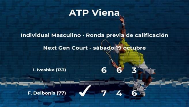 El tenista Federico Delbonis consigue ganar en la ronda previa de calificación a costa del tenista Ilya Ivashka