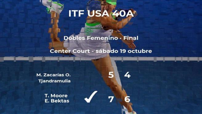 Las tenistas Moore y Bektas se convierten en las campeonas del torneo de Florence