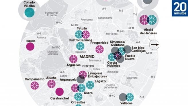 Bandas latinas en Madrid: dónde están y cuántas son.