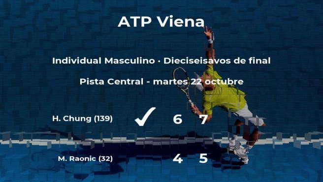 Hyeon Chung pasa a los octavos de final del torneo ATP 500 de Viena
