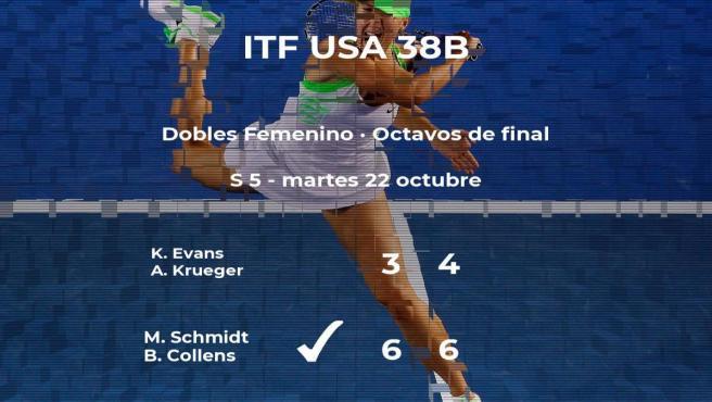Las tenistas Schmidt y Collens dan la sorpresa y logran clasificarse para los cuartos de final del torneo ITF USA 38B