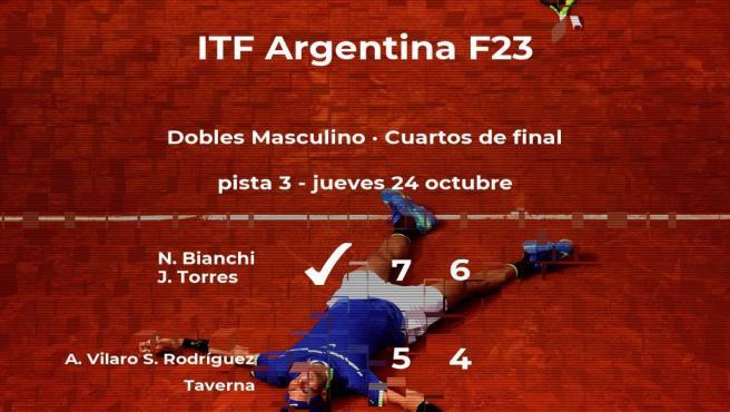 Bianchi y Torres se clasifican para las semifinales del torneo de Junín