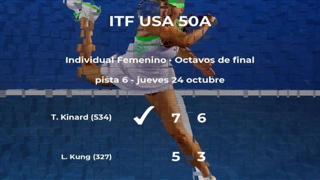 La tenista Tori Kinard consigue clasificarse para los cuartos de final a costa de la tenista Leonie Kung
