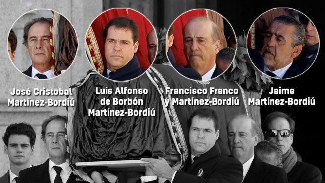 Quién es quién en la comitiva que llevó a hombros el féretro de Franco