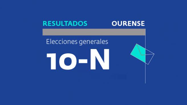Resultados de las elecciones 10-N.