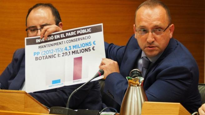 El conseller de Vivienda, Rubén Martínez Dalmau, presenta en Les Corts el presupuesto de su departamento para 2020