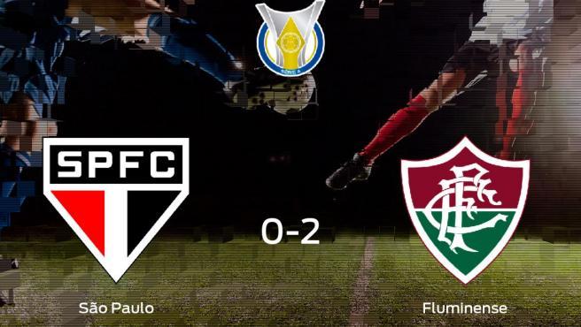 São Paulo Fluminense: Resultado, resumen y goles en