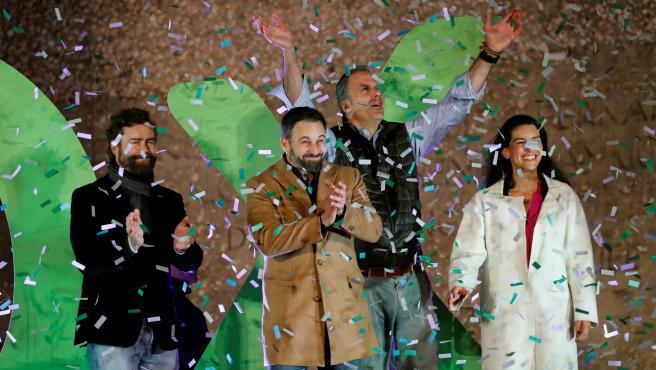 Resultados de Vox en las Elecciones Generales de España
