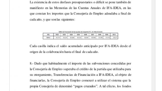 Sentencia del caso ERE Andalucía