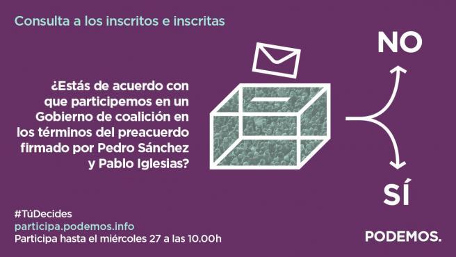 Imagen de la consulta a los inscritos de la formación sobre el preacuerdo de Gobierno con el PSOE