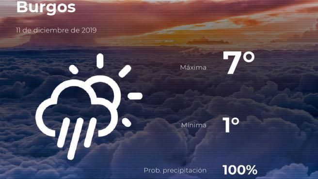 El tiempo en Burgos: pronóstico para hoy miércoles 11 de diciembre