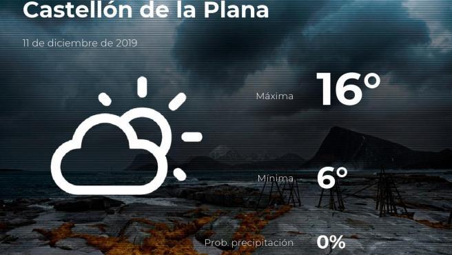 El tiempo en Castellón: pronóstico para hoy miércoles 11 de diciembre