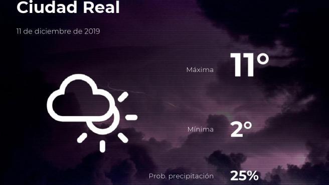 El tiempo en Ciudad Real: pronóstico para hoy miércoles 11 de diciembre