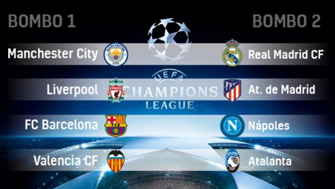 Cruce de octavos de final de la Champions League