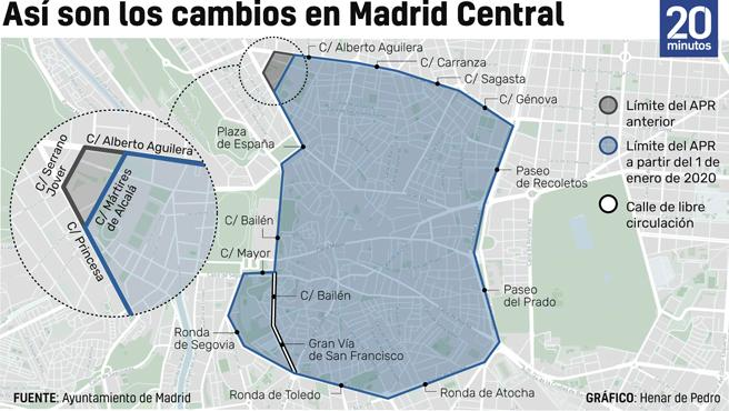 Nueva configuración de Madrid Central.