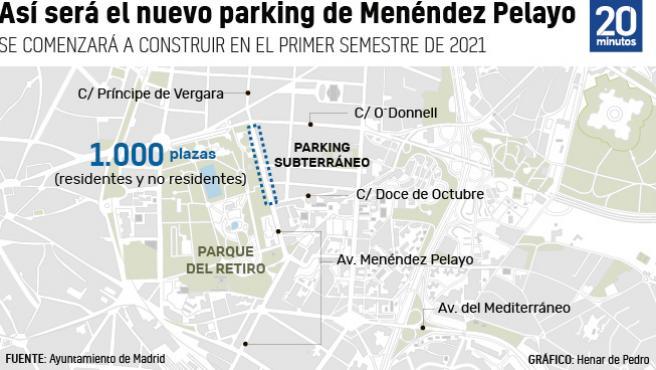 Parking en Menendez Pelayo