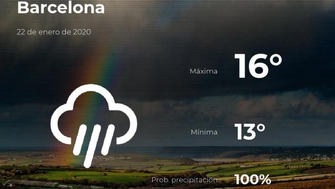 El Tiempo En Barcelona Prevision Para Hoy Miercoles 22 De Enero De 2020