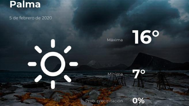 El tiempo en Baleares: previsión para hoy miércoles 5 de febrero de 2020