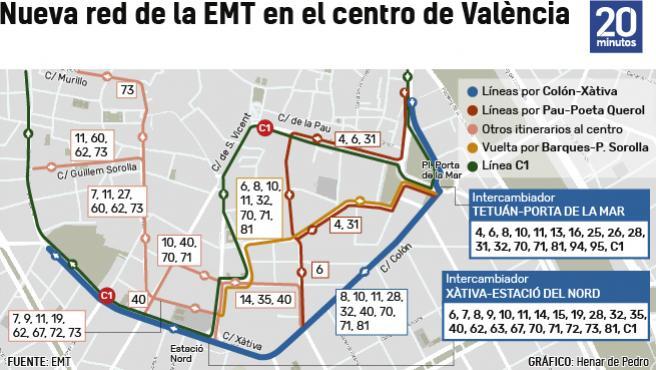 Así quedará el esquema de la EMT en el centro de la ciudad.