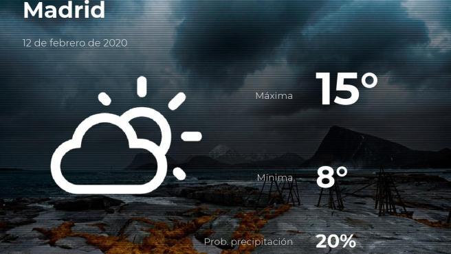 El tiempo en Madrid: previsión para hoy miércoles 12 de febrero de 2020