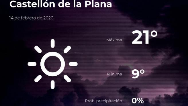 El tiempo en Castellón: previsión para hoy viernes 14 de febrero de 2020
