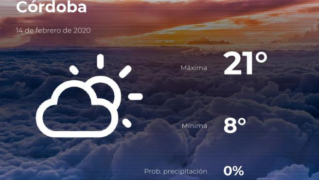 El tiempo en Córdoba: previsión para hoy viernes 14 de febrero de 2020