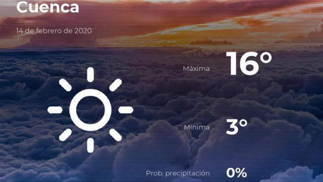 El tiempo en Cuenca: previsión para hoy viernes 14 de febrero de 2020