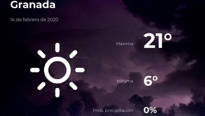 El tiempo en Granada: previsión para hoy viernes 14 de febrero de 2020