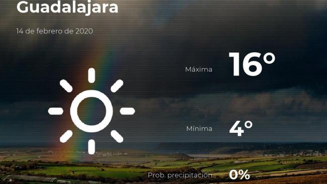 El tiempo en Guadalajara: previsión para hoy viernes 14 de febrero de 2020