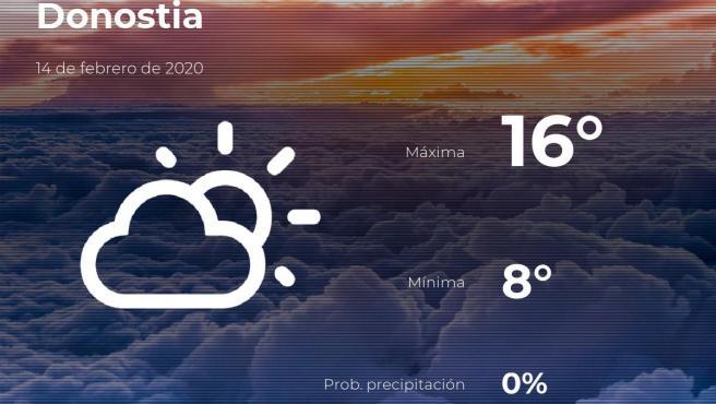 El tiempo en Guipúzcoa: previsión para hoy viernes 14 de febrero de 2020