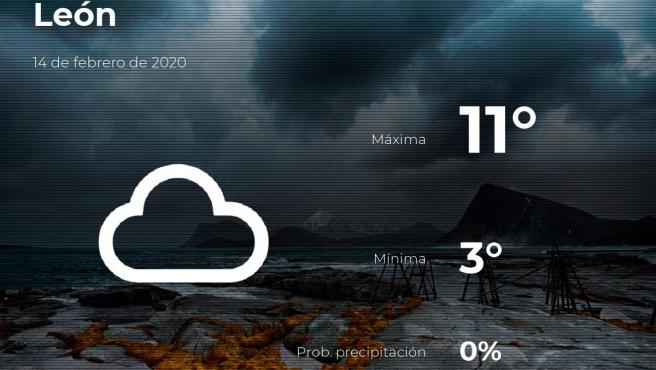 El tiempo en León: previsión para hoy viernes 14 de febrero de 2020
