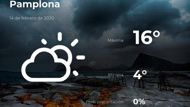 El tiempo en Navarra: previsión para hoy viernes 14 de febrero de 2020