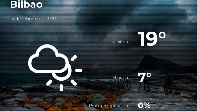 El tiempo en Vizcaya: previsión para hoy viernes 14 de febrero de 2020
