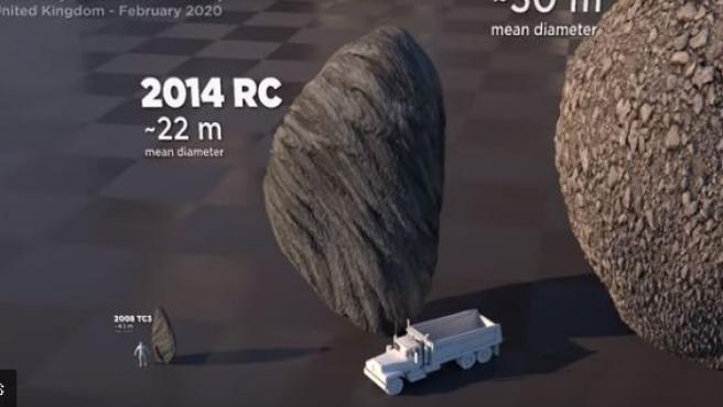 Captura del vídeo que compara los tamaños de los asteroides.