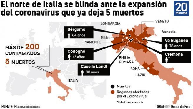 Resultado de imagen de italia coronavirus