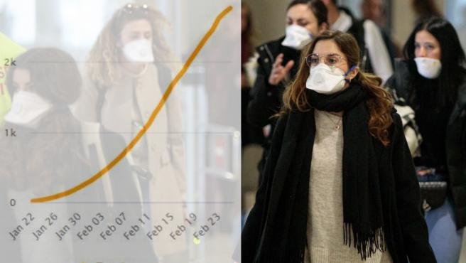 Según datos del portal, el coronavirus ha afectado ya a un total de 42 países.