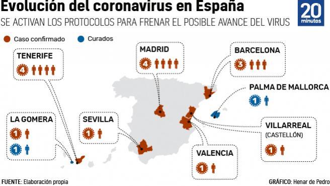 Se elevan a 15 los positivos por coronavirus en España