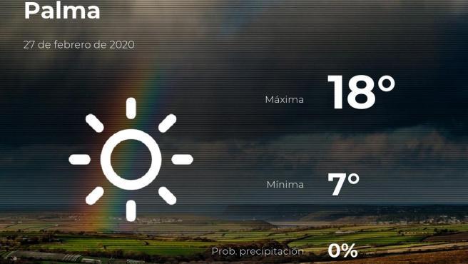El tiempo en Baleares: previsión para hoy jueves 27 de febrero de 2020