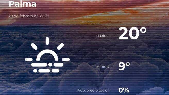 El tiempo en Baleares: previsión para hoy viernes 28 de febrero de 2020