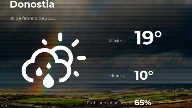 El tiempo en Guipúzcoa: previsión para hoy viernes 28 de febrero de 2020