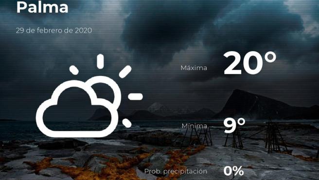 El tiempo en Baleares: previsión para hoy sábado 29 de febrero de 2020
