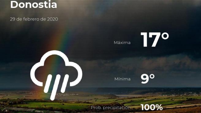 El tiempo en Guipúzcoa: previsión para hoy sábado 29 de febrero de 2020