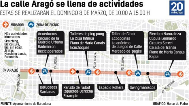 Los planes municipales en la calle Aragó para el domingo.