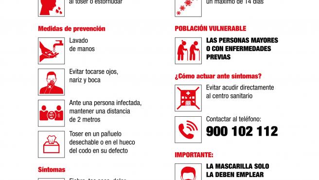 Los 11 consejos de la Comunidad de Madrid para combatir el coronavirus.